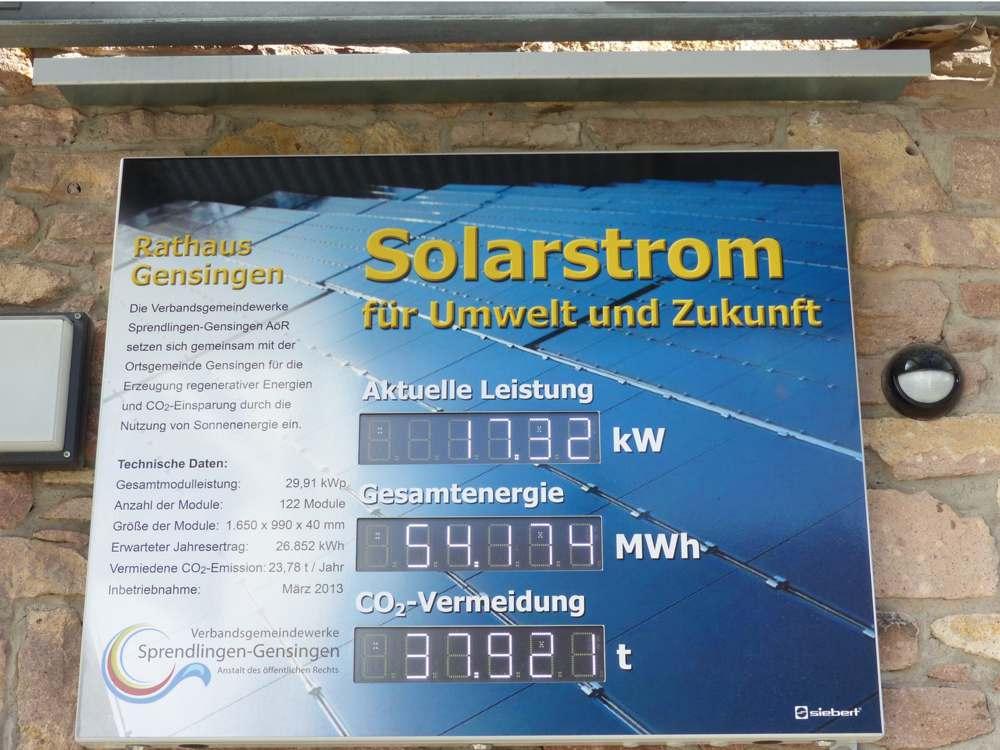 Anzeige Solarstrom